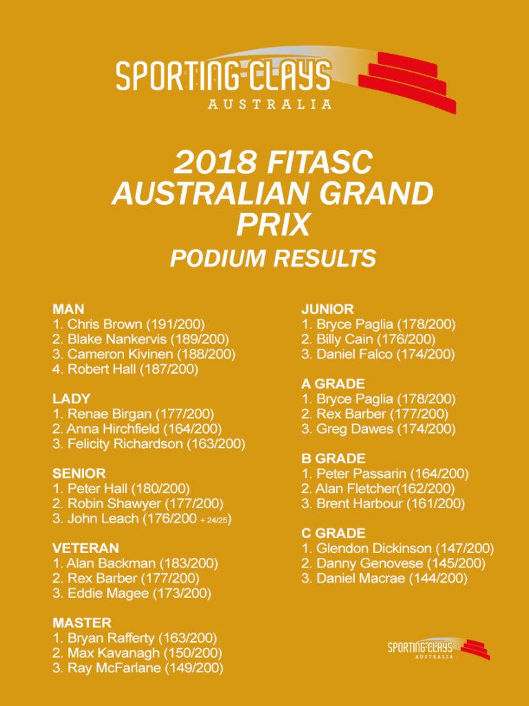 2018 fitasc australian grand prix results