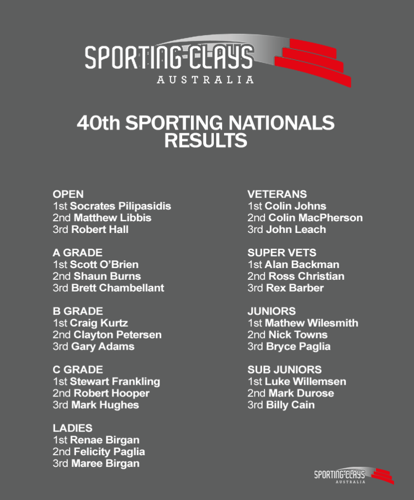 sporting-nats-full-results