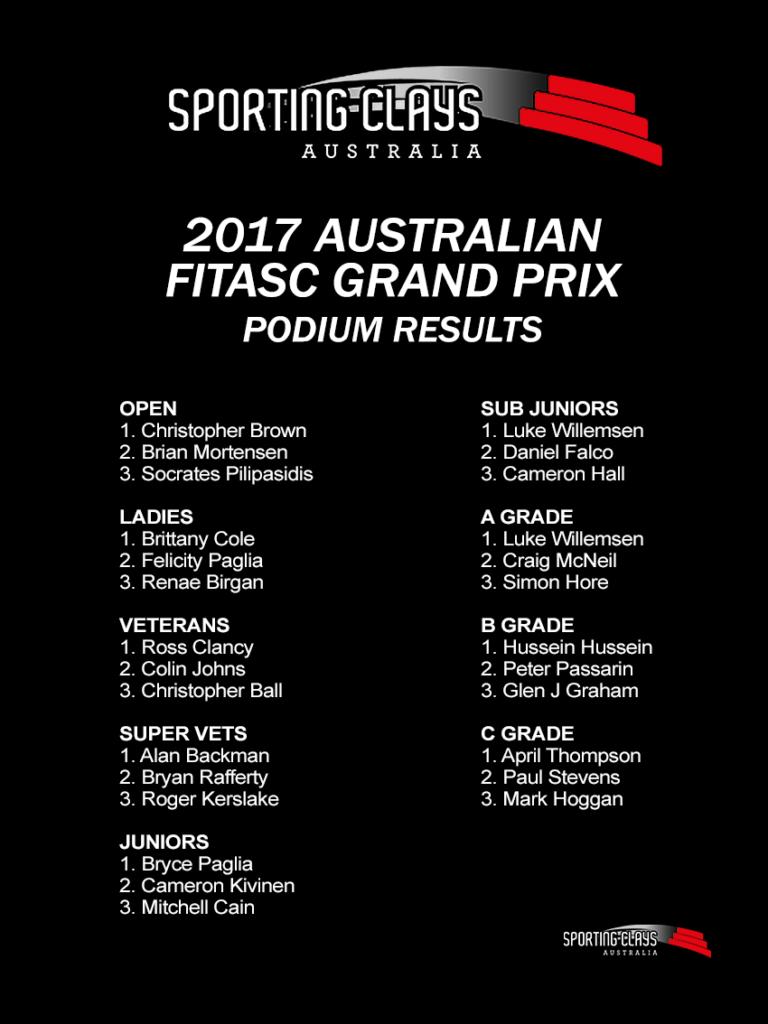 2017 australian grand prix results