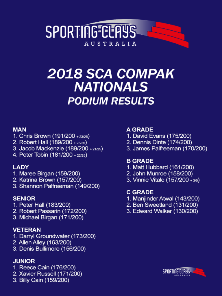 2018 compak nats results
